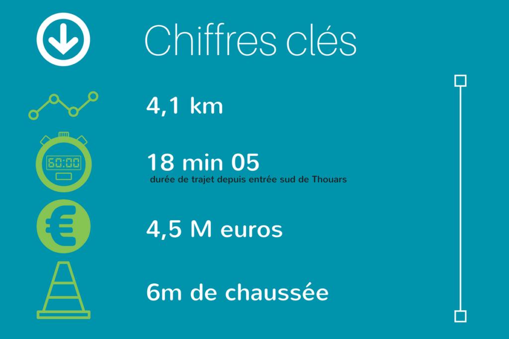 chiffres-cles-chnds